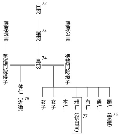後白河上皇(一)今様への没頭 日本の歴史 解説音声つき